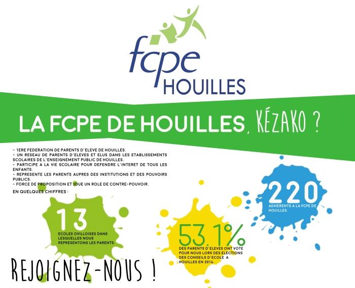 FCPE Houilles_Kezako