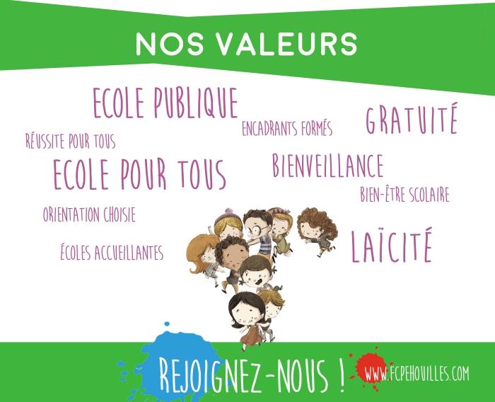 FCPE Houilles_Valeurs